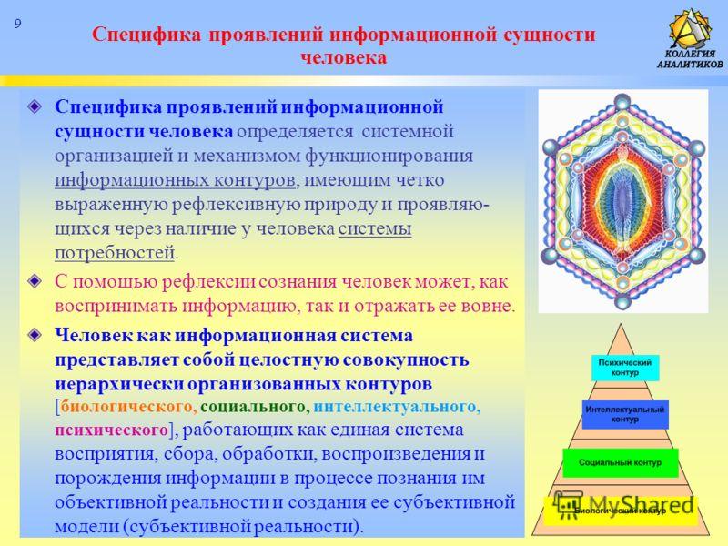 9 Специфика проявлений информационной сущности человека Специфика проявлений информационной сущности человека определяется системной организацией и механизмом функционирования информационных контуров, имеющим четко выраженную рефлексивную природу и п