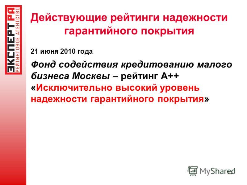 10 Действующие рейтинги надежности гарантийного покрытия 21 июня 2010 года Фонд содействия кредитованию малого бизнеса Москвы – рейтинг А++ «Исключительно высокий уровень надежности гарантийного покрытия»