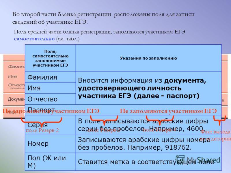 Во второй части бланка регистрации расположены поля для записи сведений об участнике ЕГЭ. Поля средней части бланка регистрации, заполняются участником ЕГЭ самостоятельно (см. табл.) Поля, самостоятельно заполняемые участником ЕГЭ Указания по заполне