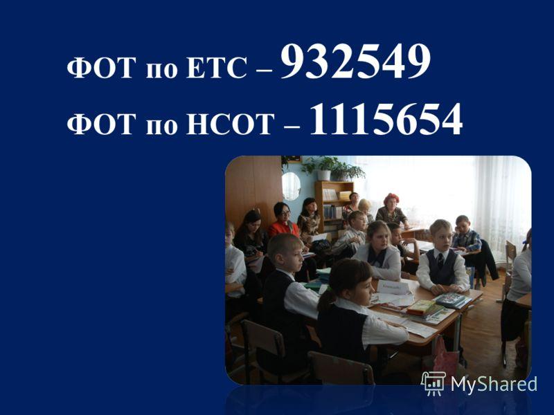 ФОТ по ЕТС – 932549 ФОТ по НСОТ – 1115654