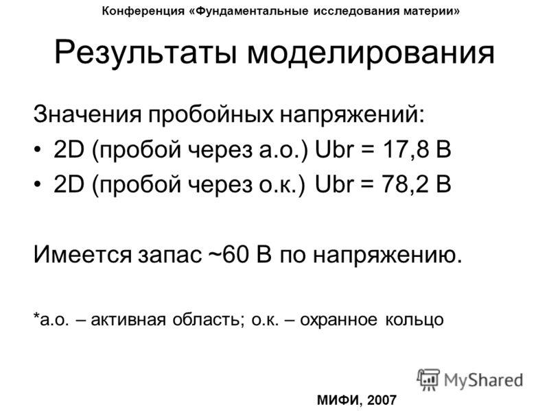 Результаты моделирования Значения пробойных напряжений: 2D (пробой через а.о.) Ubr = 17,8 В 2D (пробой через о.к.) Ubr = 78,2 В Имеется запас ~60 В по напряжению. *а.о. – активная область; о.к. – охранное кольцо МИФИ, 2007 Конференция «Фундаментальны