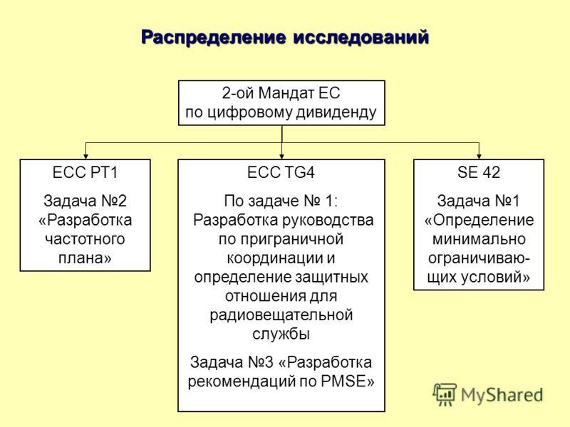 Распределение исследований 2-ой Мандат ЕС по цифровому дивиденду ЕСС РТ1 Задача 2 «Разработка частотного плана» ЕСС TG4 По задаче 1: Разработка руководства по приграничной координации и определение защитных отношения для радиовещательной службы Задач
