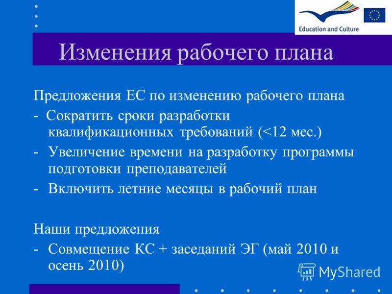 Изменения рабочего плана Предложения ЕС по изменению рабочего плана - Сократить сроки разработки квалификационных требований (