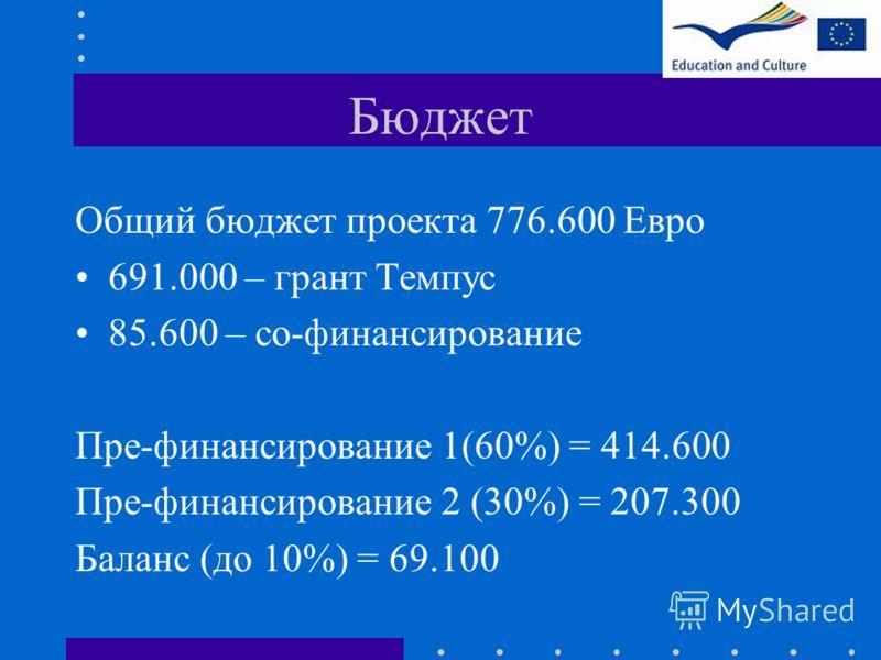 Бюджет Общий бюджет проекта 776.600 Евро 691.000 – грант Темпус 85.600 – со-финансирование Пре-финансирование 1(60%) = 414.600 Пре-финансирование 2 (30%) = 207.300 Баланс (до 10%) = 69.100