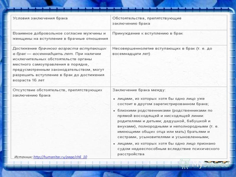 Источник: http://humanitar.ru/page/ch6_10http://humanitar.ru/page/ch6_10