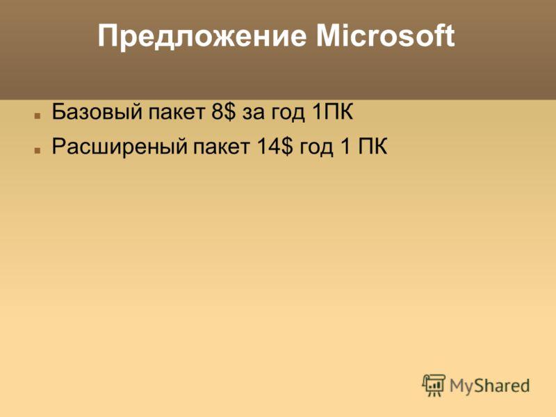 Предложение Microsoft Базовый пакет 8$ за год 1ПК Расширеный пакет 14$ год 1 ПК