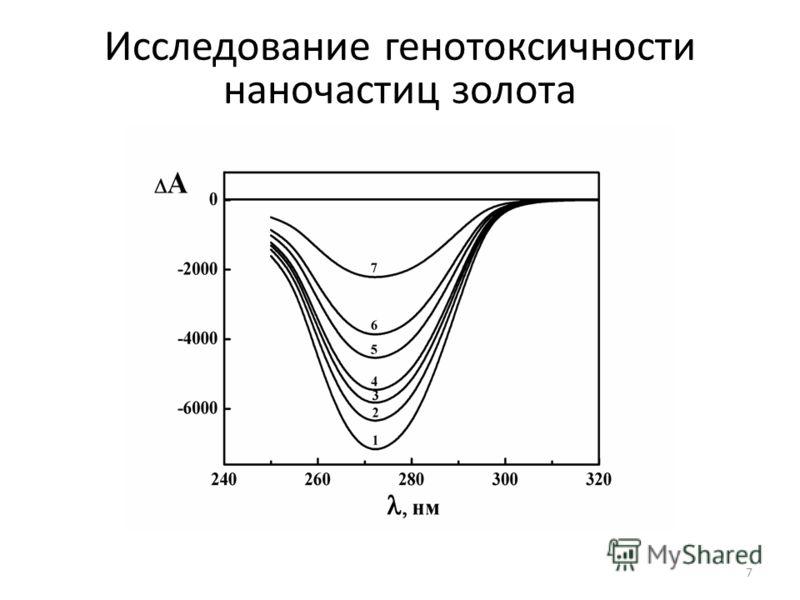 Исследование генотоксичности наночастиц золота 7
