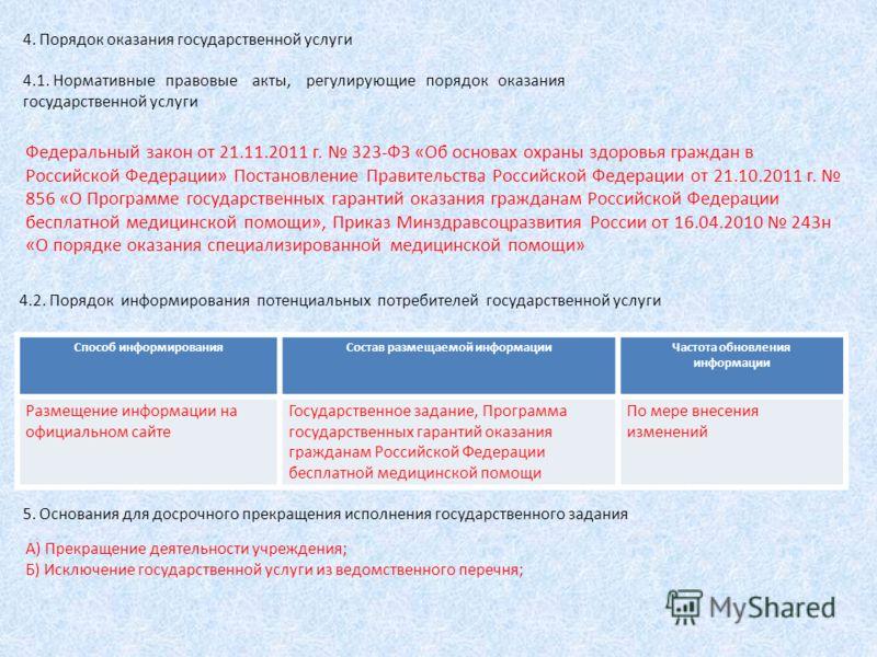 Способ информированияСостав размещаемой информацииЧастота обновления информации Размещение информации на официальном сайте Государственное задание, Программа государственных гарантий оказания гражданам Российской Федерации бесплатной медицинской помо