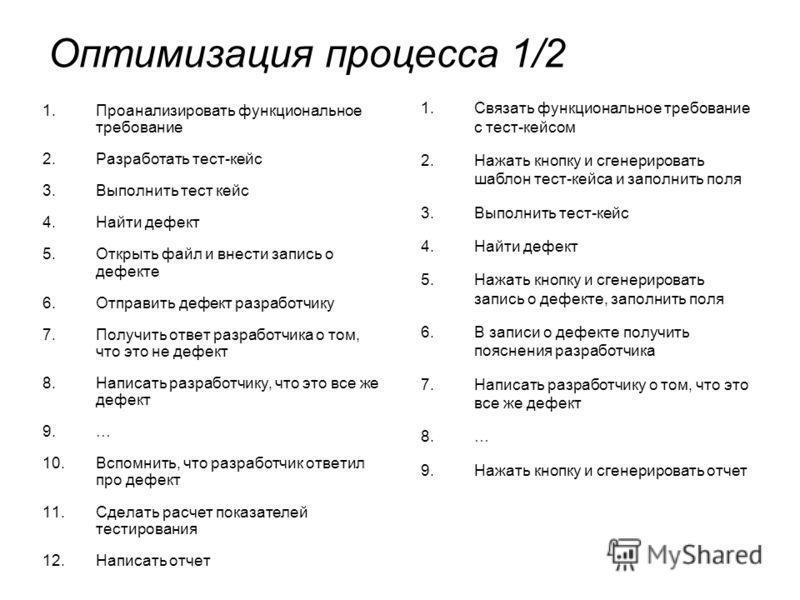1.Проанализировать функциональное требование 2.Разработать тест-кейс 3.Выполнить тест кейс 4.Найти дефект 5.Открыть файл и внести запись о дефекте 6.Отправить дефект разработчику 7.Получить ответ разработчика о том, что это не дефект 8.Написать разра