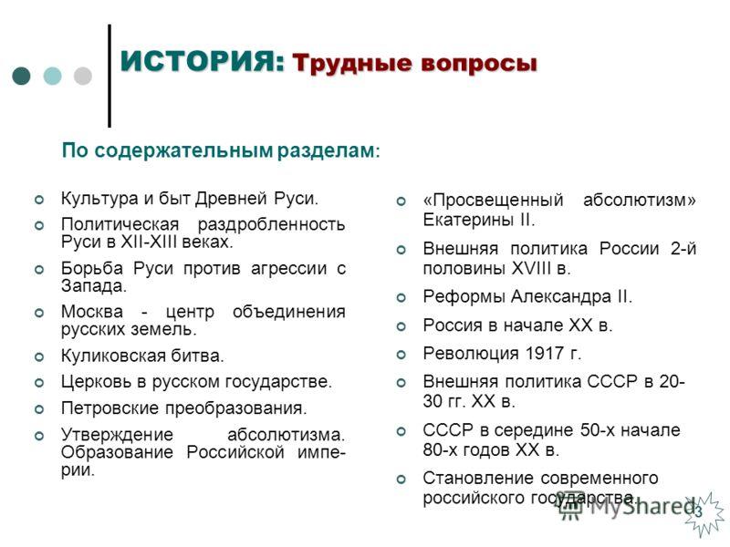 Борьба Руси против агрессии с