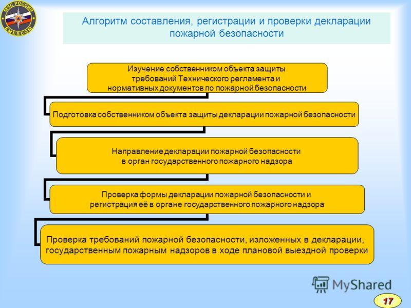 Компенсация за неиспользованный отпуск Советы юристов
