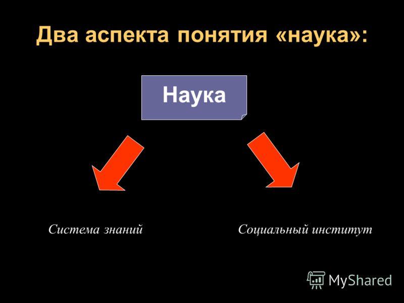 Два аспекта понятия «наука»: Наука Система знанийСоциальный институт