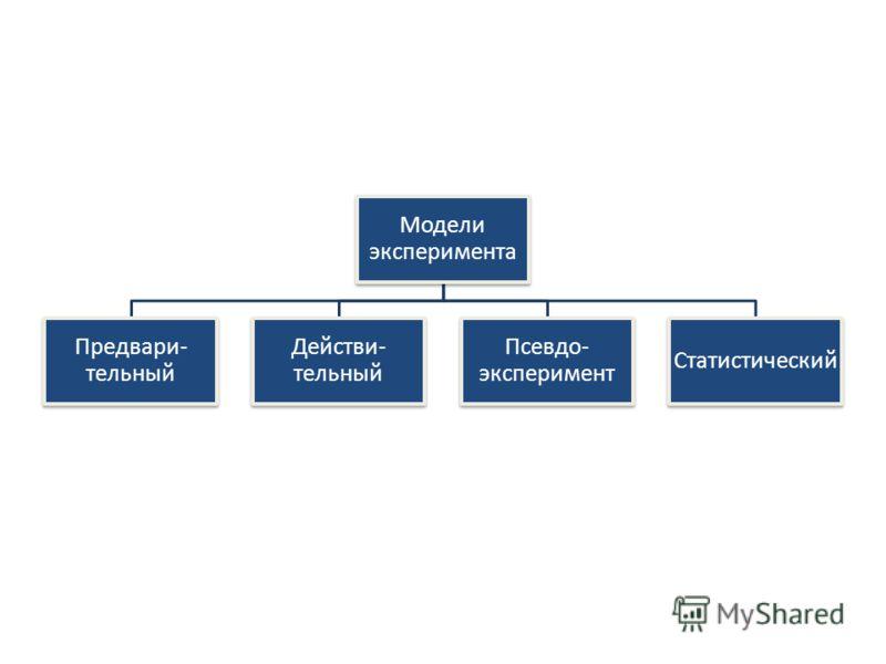 Модели эксперимента Предвари- тельный Действи- тельный Псевдо- эксперимент Статистический