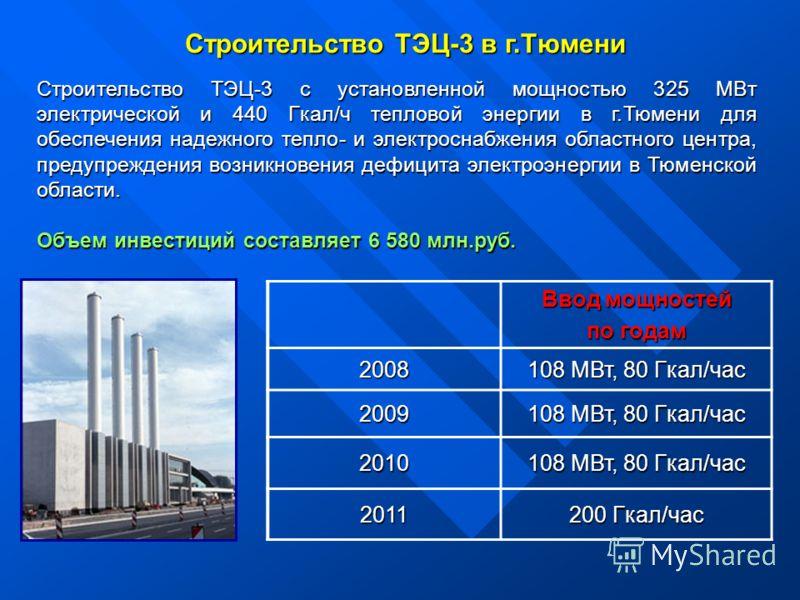 Строительство ТЭЦ-3 в г.Тюмени Ввод мощностей по годам 2008 108 МВт, 80 Гкал/час 2009 2010 2011 200 Гкал/час Строительство ТЭЦ-3 с установленной мощностью 325 МВт электрической и 440 Гкал/ч тепловой энергии в г.Тюмени для обеспечения надежного тепло-