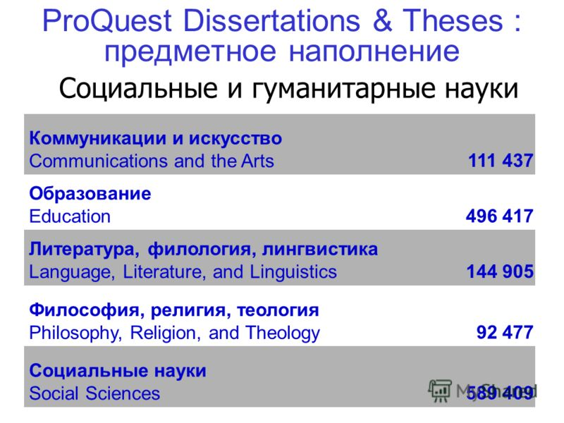 ProQuest Dissertations & Theses : предметное наполнение Коммуникации и искусство Communications and the Arts 111 437 Образование Education 496 417 Литература, филология, лингвистика Language, Literature, and Linguistics 144 905 Философия, религия, те