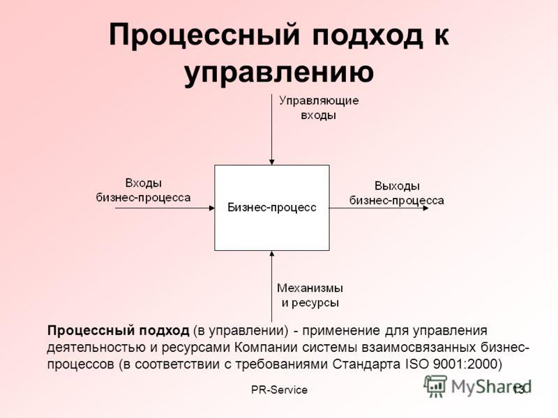 PR-Service13 Процессный подход к управлению Процессный подход (в управлении) - применение для управления деятельностью и ресурсами Компании системы взаимосвязанных бизнес- процессов (в соответствии с требованиями Стандарта ISO 9001:2000)