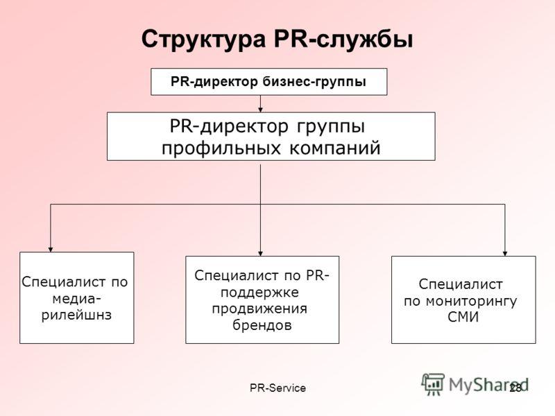 PR-Service28 Структура PR-cлужбы PR-директор группы профильных компаний Специалист по медиа- рилейшнз Специалист по PR- поддержке продвижения брендов Специалист по мониторингу СМИ PR-директор бизнес-группы