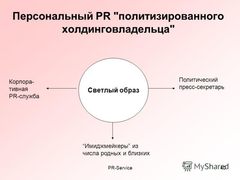 PR-Service40 Персональный PR политизированного холдинговладельца Светлый образ Политический пресс-секретарь Корпора- тивная PR-служба Имиджмейкеры из числа родных и близких