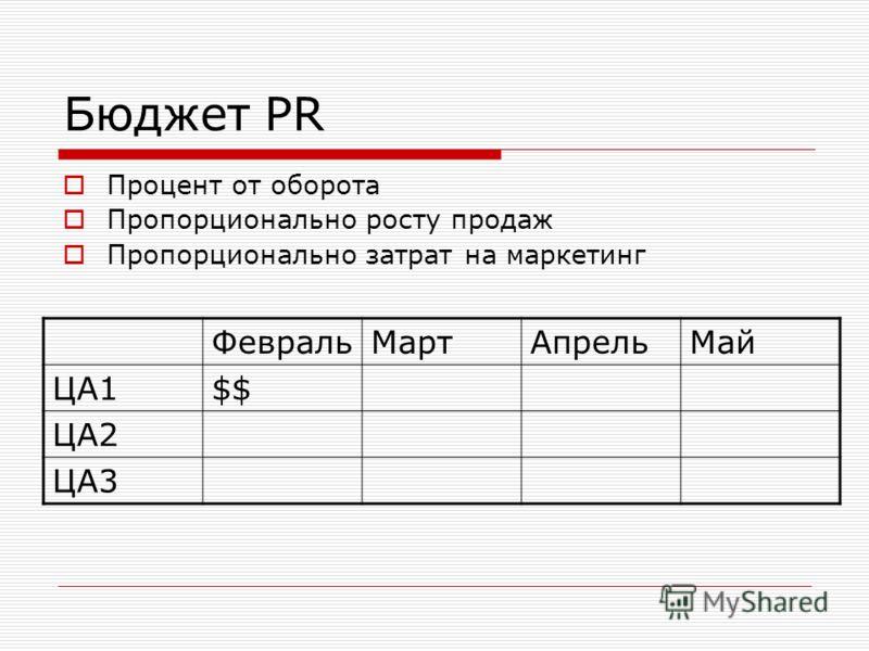Бюджет PR Процент от оборота Пропорционально росту продаж Пропорционально затрат на маркетинг ФевральМартАпрельМай ЦА1$$ ЦА2 ЦА3
