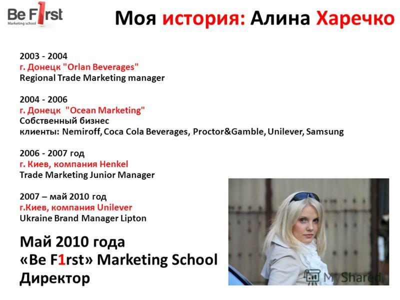 Моя история: Алина Харечко 2003 - 2004 г. Донецк