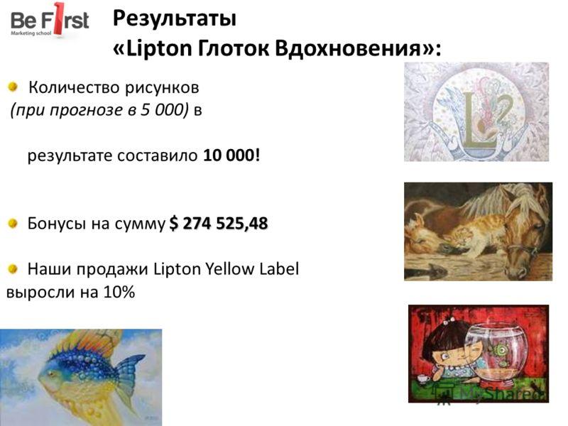 Результаты «Lipton Глоток Вдохновения»: Количество рисунков (при прогнозе в 5 000) в результате составило 10 000! $ 274 525,48 Бонусы на сумму $ 274 525,48 Наши продажи Lipton Yellow Label выросли на 10%