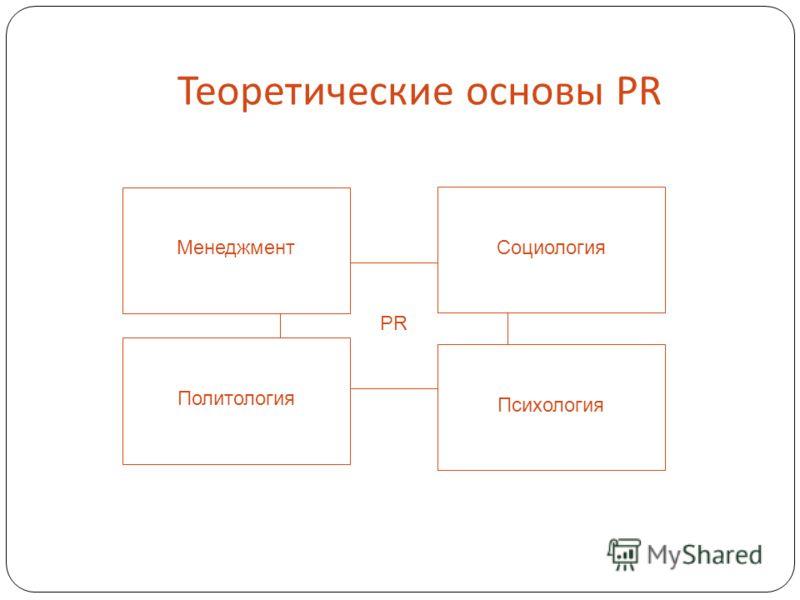 Теоретические основы PR PR Менеджмент Социология Политология Психология