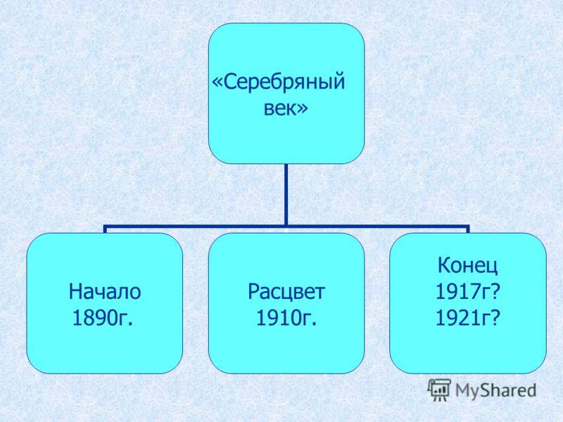 «Серебряный век» Начало 1890г. Расцвет 1910г. Конец 1917г? 1921г?