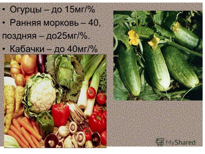 Огурцы – до 15мг/% Ранняя морковь – 40, поздняя – до25мг/%. Кабачки – до 40мг/%