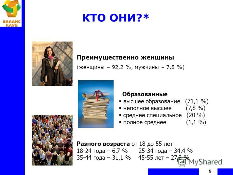 5 КТО ОНИ?* Преимущественно женщины (женщины – 92,2 %, мужчины – 7,8 %) Образованные высшее образование (71,1 %) неполное высшее (7,8 %) среднее специальное (20 %) полное среднее (1,1 %) Разного возраста от 18 до 55 лет 18-24 года – 6,7 % 25-34 года