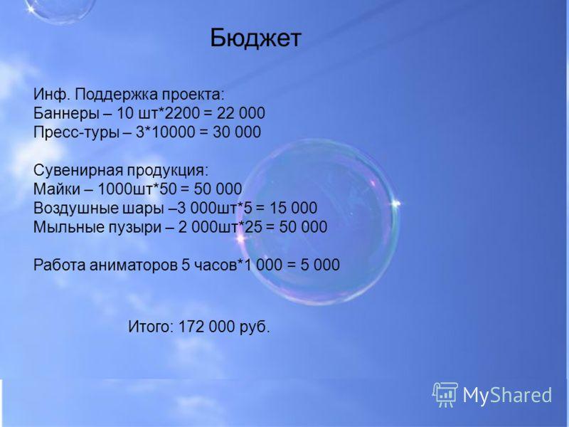 Бюджет Инф. Поддержка проекта: Баннеры – 10 шт*2200 = 22 000 Пресс-туры – 3*10000 = 30 000 Сувенирная продукция: Майки – 1000шт*50 = 50 000 Воздушные шары –3 000шт*5 = 15 000 Мыльные пузыри – 2 000шт*25 = 50 000 Работа аниматоров 5 часов*1 000 = 5 00