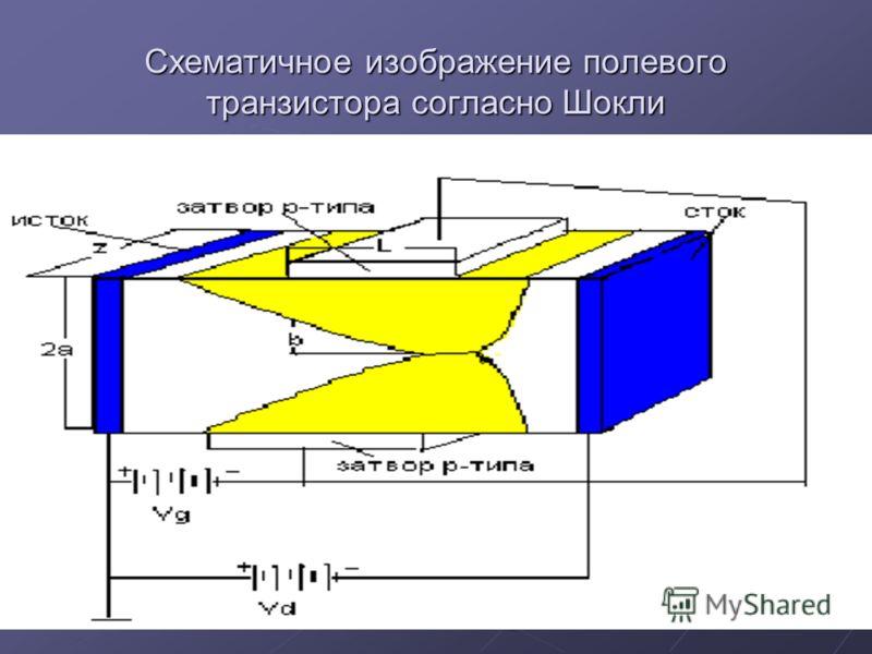 Схематичное изображение полевого транзистора согласно Шокли