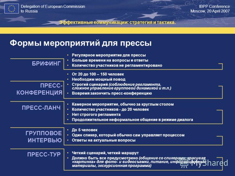 Delegation of European Commission to Russia IBPP Conference Moscow, 20 April 2007 Формы мероприятий для прессы Эффективные коммуникации: стратегия и тактика. БРИФИНГ Регулярное мероприятие для прессы Больше времени на вопросы и ответы Количество учас