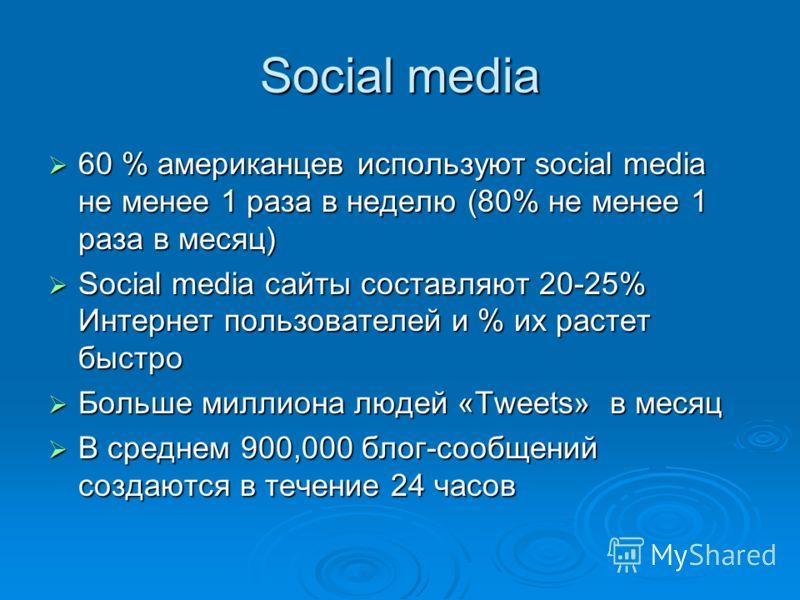 Social media 60 % американцев используют social media не менее 1 раза в неделю (80% не менее 1 раза в месяц) 60 % американцев используют social media не менее 1 раза в неделю (80% не менее 1 раза в месяц) Social media сайты составляют 20-25% Интернет