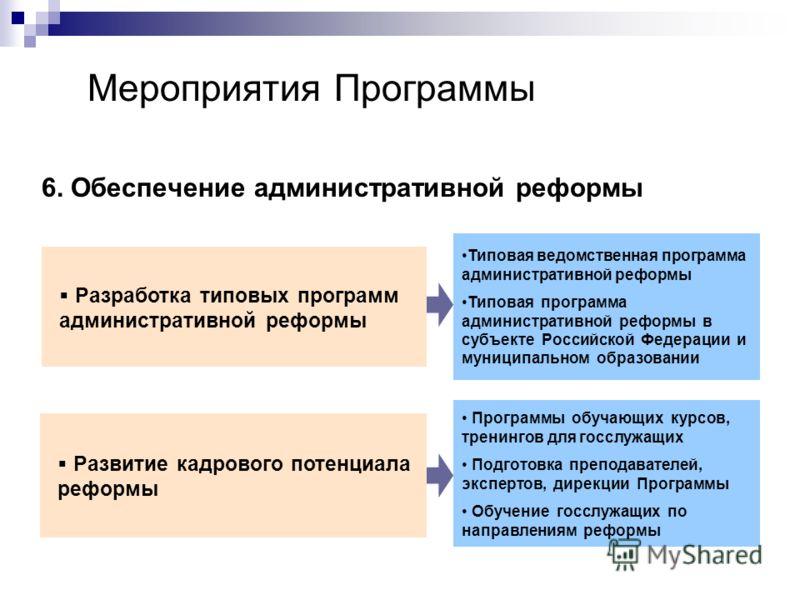 Мероприятия Программы 6. Обеспечение административной реформы Разработка типовых программ административной реформы Развитие кадрового потенциала реформы Типовая ведомственная программа административной реформы Типовая программа административной рефор