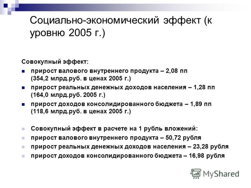 Социально-экономический эффект (к уровню 2005 г.) Совокупный эффект: прирост валового внутреннего продукта – 2,08 пп (354,2 млрд.руб. в ценах 2005 г.) прирост реальных денежных доходов населения – 1,28 пп (164,0 млрд.руб. 2005 г.) прирост доходов кон