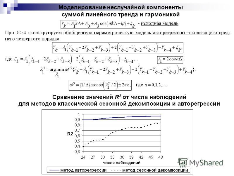 Моделирование неслучайной компоненты суммой линейного тренда и гармоникой