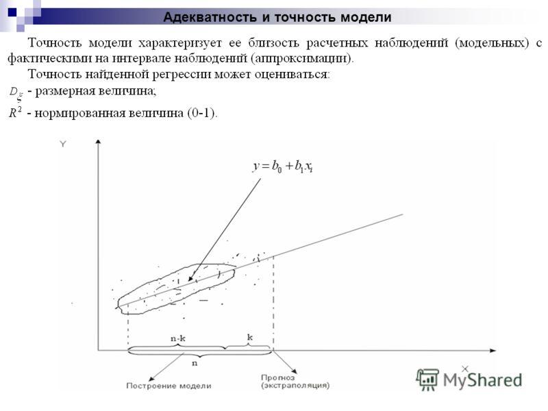 Адекватность и точность модели