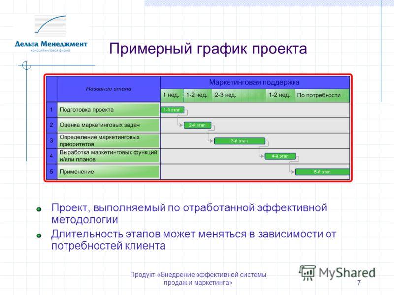 Продукт «Внедрение эффективной системы продаж и маркетинга» 7 Примерный график проекта Проект, выполняемый по отработанной эффективной методологии Длительность этапов может меняться в зависимости от потребностей клиента
