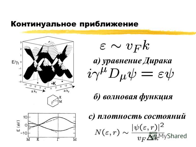 Континуальное приближение а) уравнение Дирака б) волновая функция с) плотность состояний