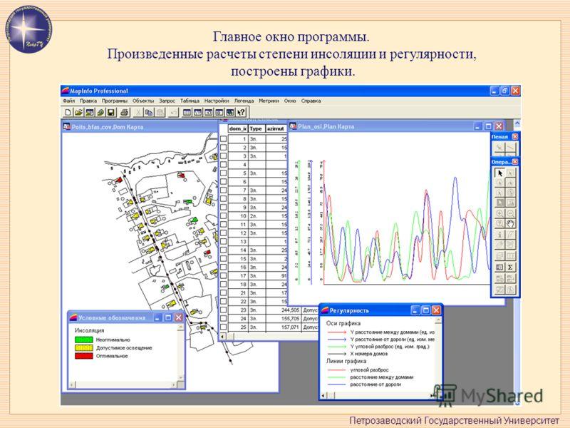 Петрозаводский Государственный Университет Главное окно программы. Произведенные расчеты степени инсоляции и регулярности, построены графики.