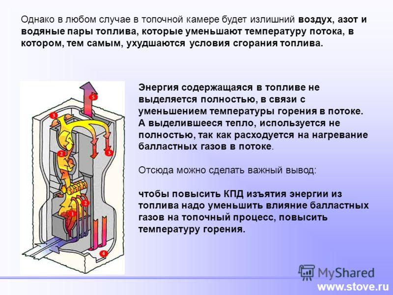 www.stove.ru Однако в любом случае в топочной камере будет излишний воздух, азот и водяные пары топлива, которые уменьшают температуру потока, в котором, тем самым, ухудшаются условия сгорания топлива. Энергия содержащаяся в топливе не выделяется пол