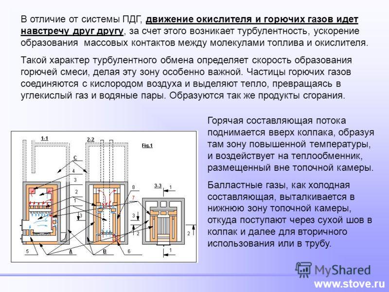 www.stove.ru В отличие от системы ПДГ, движение окислителя и горючих газов идет навстречу друг другу, за счет этого возникает турбулентность, ускорение образования массовых контактов между молекулами топлива и окислителя. Такой характер турбулентного