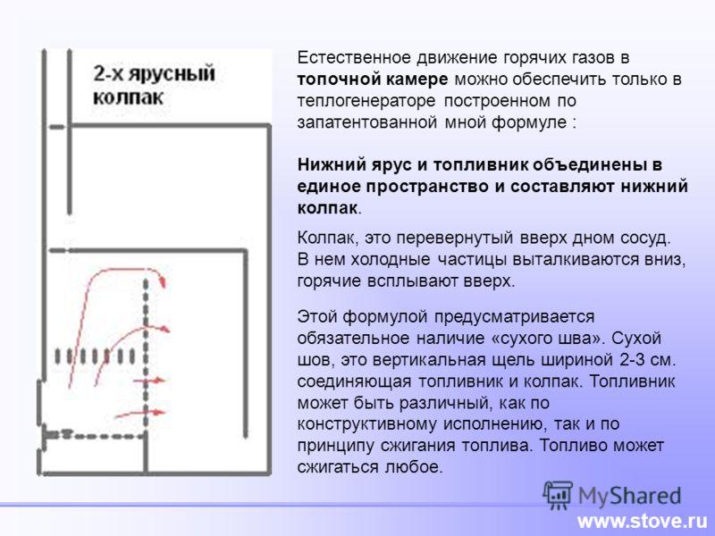 Нижний ярус и топливник объединены в единое пространство и составляют нижний колпак. www.stove.ru Естественное движение горячих газов в топочной камере можно обеспечить только в теплогенераторе построенном по запатентованной мной формуле : Этой форму