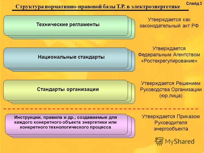Слайд 3 Структура нормативно-правовой базы Т.Р. в электроэнергетике Технические регламенты Стандарты организации Национальные стандарты Инструкции, правила и др., создаваемые для каждого конкретного объекта энергетики или конкретного технологического