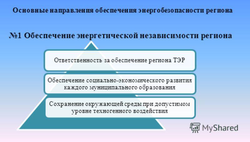 Основные направления обеспечения энергобезопасности региона 1 Обеспечение энергетической независимости региона Ответственность за обеспечение региона ТЭР Обеспечение социально-экономического развития каждого муниципального образования Сохранение окру