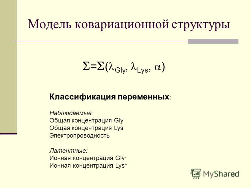 23 Модель ковариационной структуры Классификация переменных : Наблюдаемые: Общая концентрация Gly Общая концентрация Lys Электропроводность Латентные: Ионная концентрация Gly - Ионная концентрация Lys + = ( Gly, Lys, )