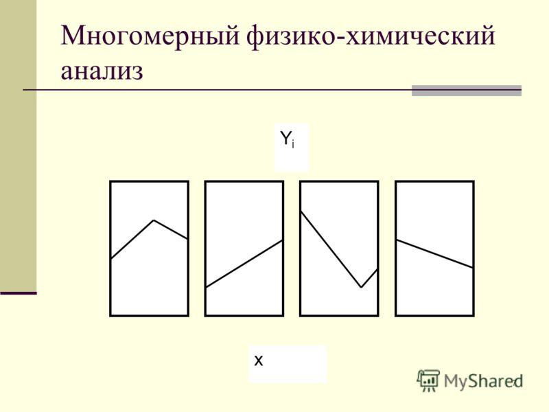 7 Многомерный физико-химический анализ YiYi x