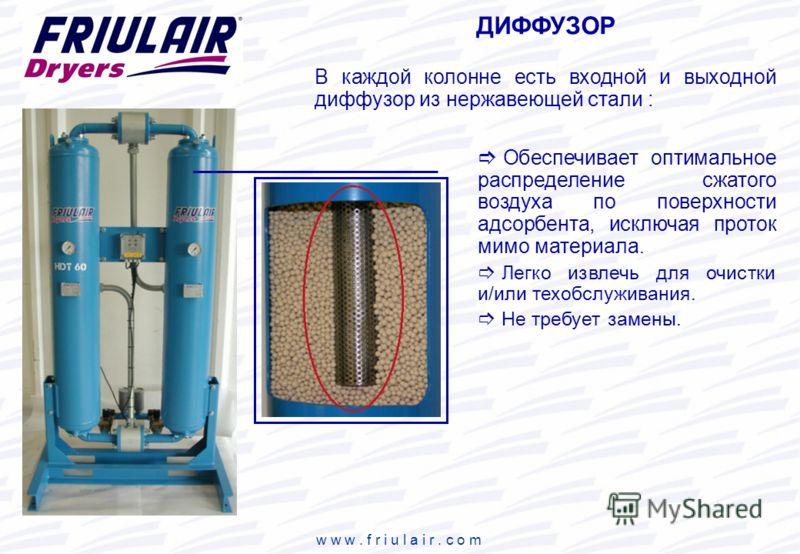 w w w. f r i u l a i r. c o m ДИФФУЗОР В каждой колонне есть входной и выходной диффузор из нержавеющей стали : Обеспечивает оптимальное распределение сжатого воздуха по поверхности адсорбента, исключая проток мимо материала. Легко извлечь для очистк