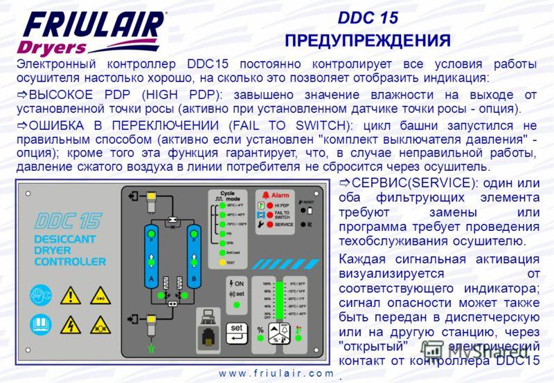 w w w. f r i u l a i r. c o m DDC 15 ПРЕДУПРЕЖДЕНИЯ СЕРВИС(SERVICE): один или оба фильтрующих элемента требуют замены или программа требует проведения техобслуживания осушителю. Каждая сигнальная активация визуализируется от соответствующего индикато