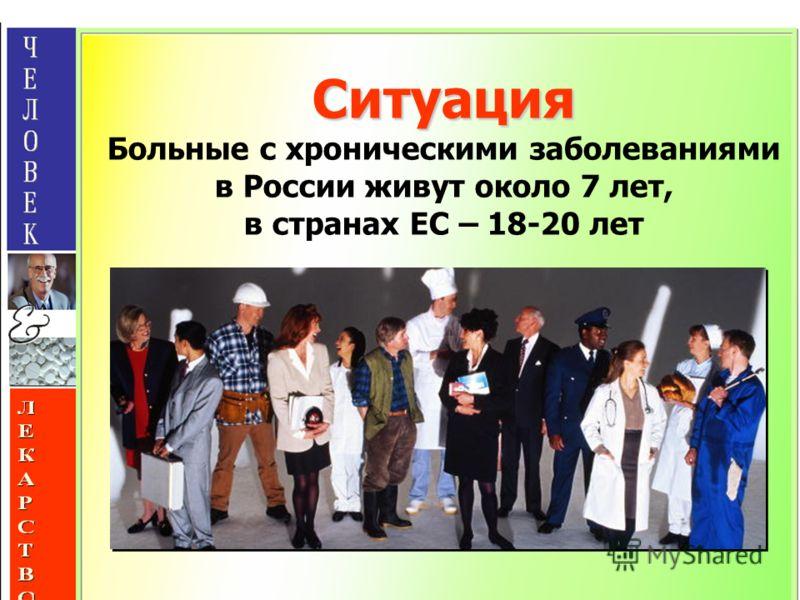 Ситуация Больные с хроническими заболеваниями в России живут около 7 лет, в странах ЕС – 18-20 лет